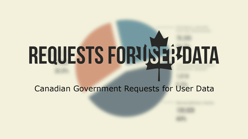 Infographic: Canadian Government Requests for User Data