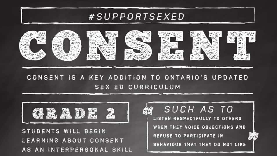 Op-ed Infographic: Consent in Ontario's New Sex Education